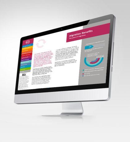 Dell Interactive PDF