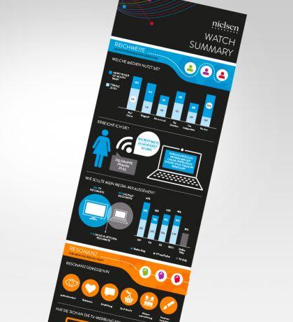 Nielsen Infographic